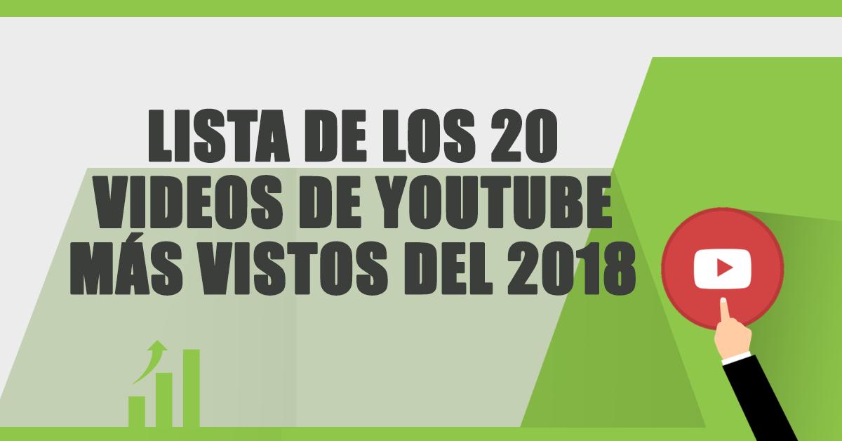 los 20 Videos de YouTube Más Vistos del 2018